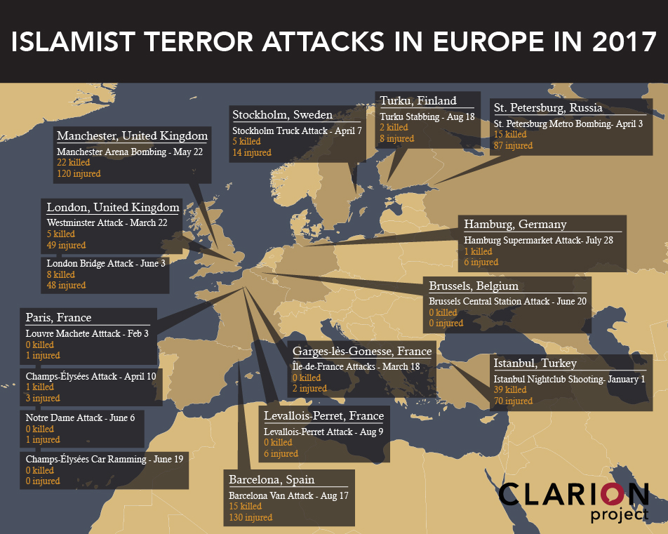 Terror attacks in Europe from Jan. 1 - Aug 20, 2017