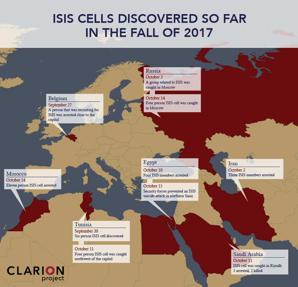 ISIS cells discovered from January 2017 until October 2017