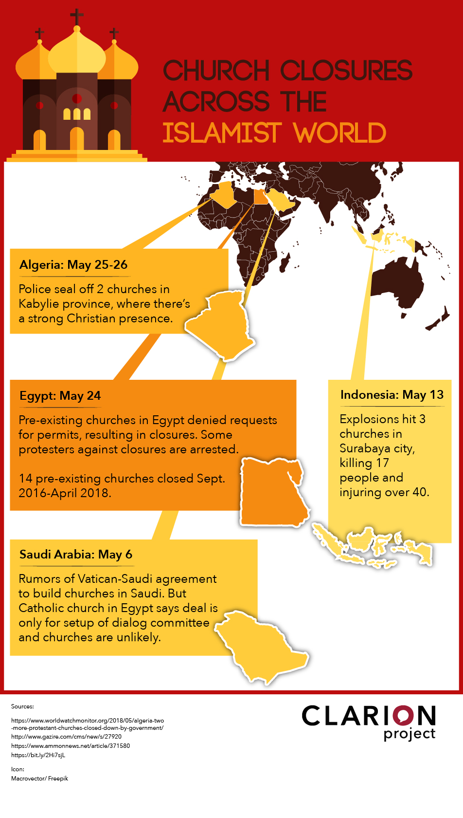 Church closures infographic